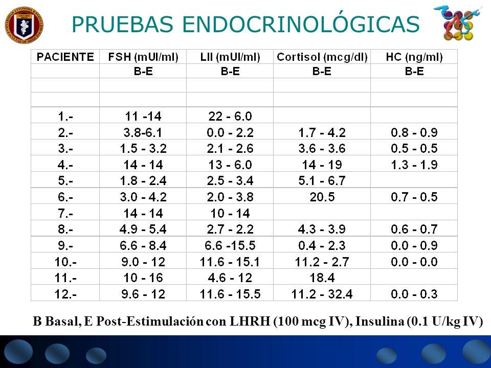 B Basal, E Post-Estimulación con LHRH (100 mcg IV), Insulina (0.1 U/kg IV)