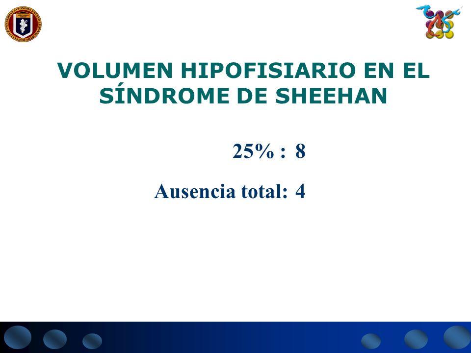 VOLUMEN HIPOFISIARIO EN EL SÍNDROME DE SHEEHAN 25% :8 Ausencia total:4