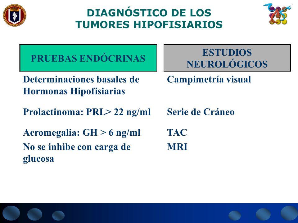 DIAGNÓSTICO DE LOS TUMORES HIPOFISIARIOS PRUEBAS ENDÓCRINAS ESTUDIOS NEUROLÓGICOS Determinaciones basales de Hormonas Hipofisiarias Campimetría visual