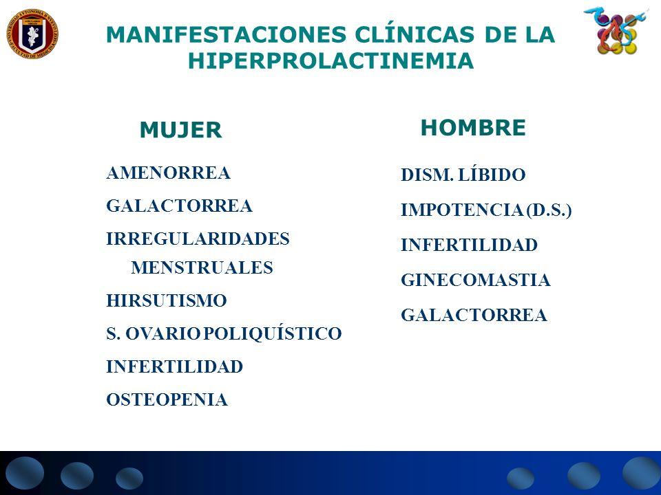 MANIFESTACIONES CLÍNICAS DE LA HIPERPROLACTINEMIA AMENORREA GALACTORREA IRREGULARIDADES MENSTRUALES HIRSUTISMO S. OVARIO POLIQUÍSTICO INFERTILIDAD OST