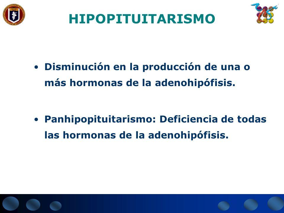 HIPOPITUITARISMO Disminución en la producción de una o más hormonas de la adenohipófisis. Panhipopituitarismo: Deficiencia de todas las hormonas de la