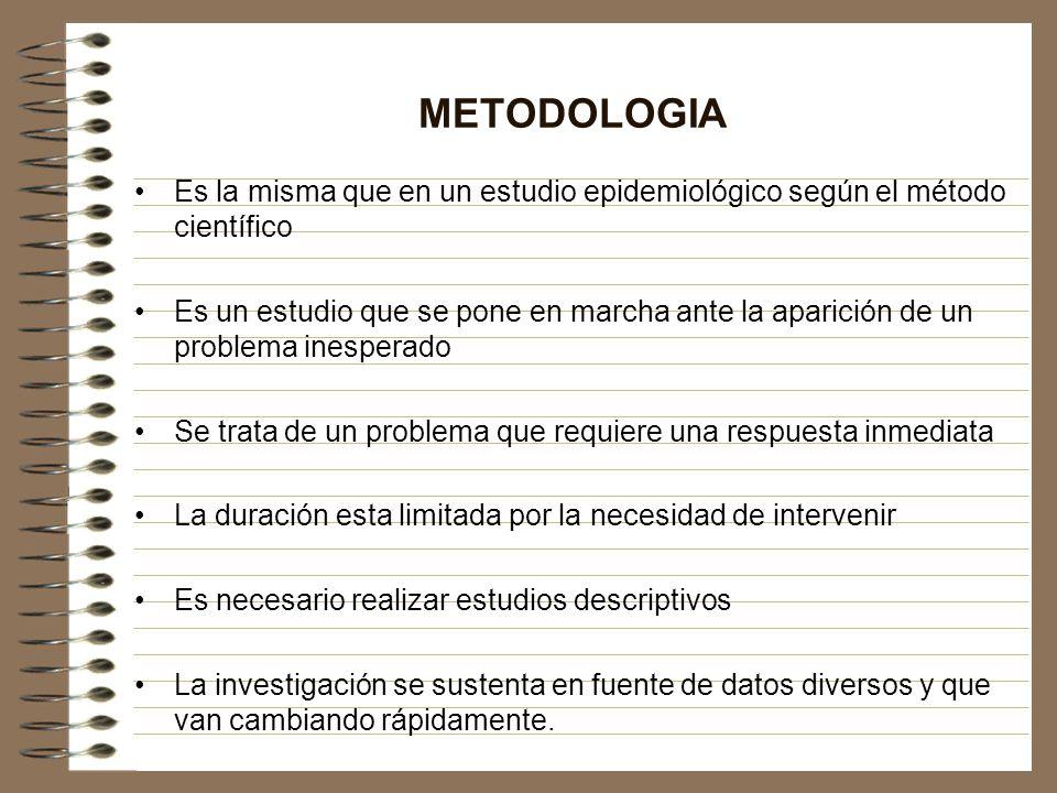 METODOLOGIA Es la misma que en un estudio epidemiológico según el método científico Es un estudio que se pone en marcha ante la aparición de un proble