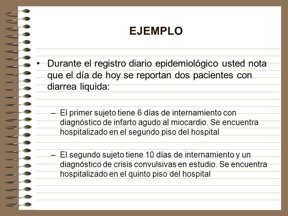 EJEMPLO Durante el registro diario epidemiológico usted nota que el día de hoy se reportan dos pacientes con diarrea liquida: –El primer sujeto tiene