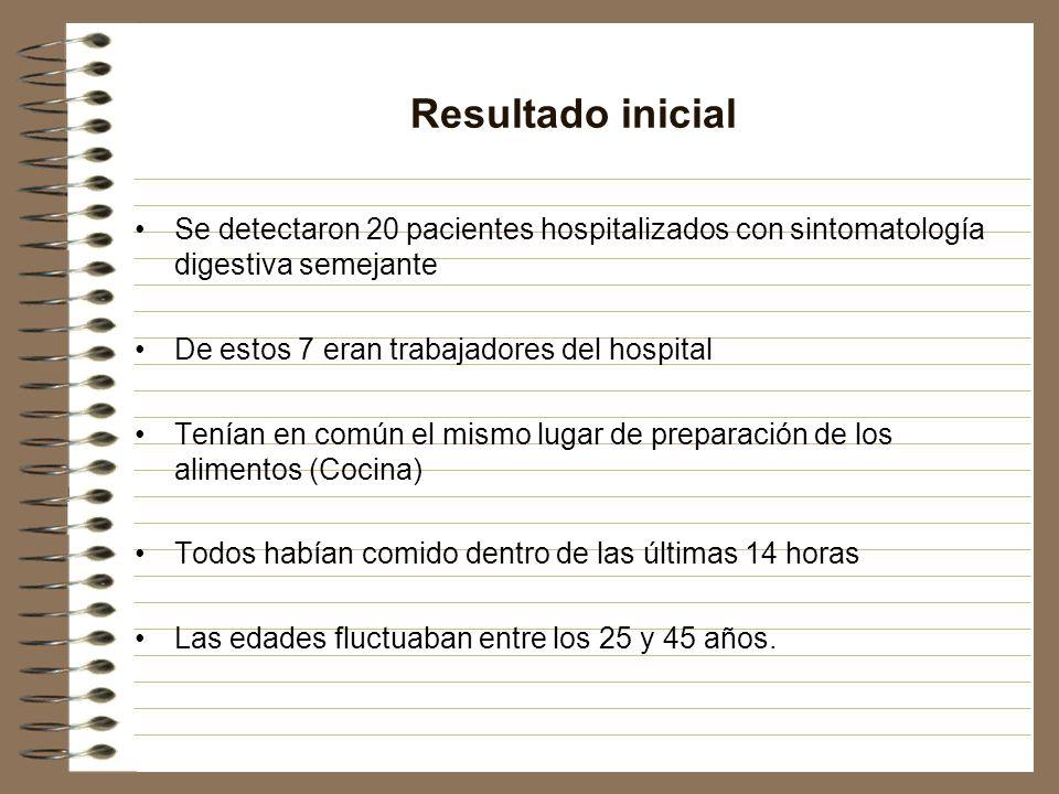 Resultado inicial Se detectaron 20 pacientes hospitalizados con sintomatología digestiva semejante De estos 7 eran trabajadores del hospital Tenían en