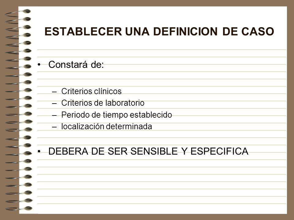 ESTABLECER UNA DEFINICION DE CASO Constará de: –Criterios clínicos –Criterios de laboratorio –Periodo de tiempo establecido –localización determinada