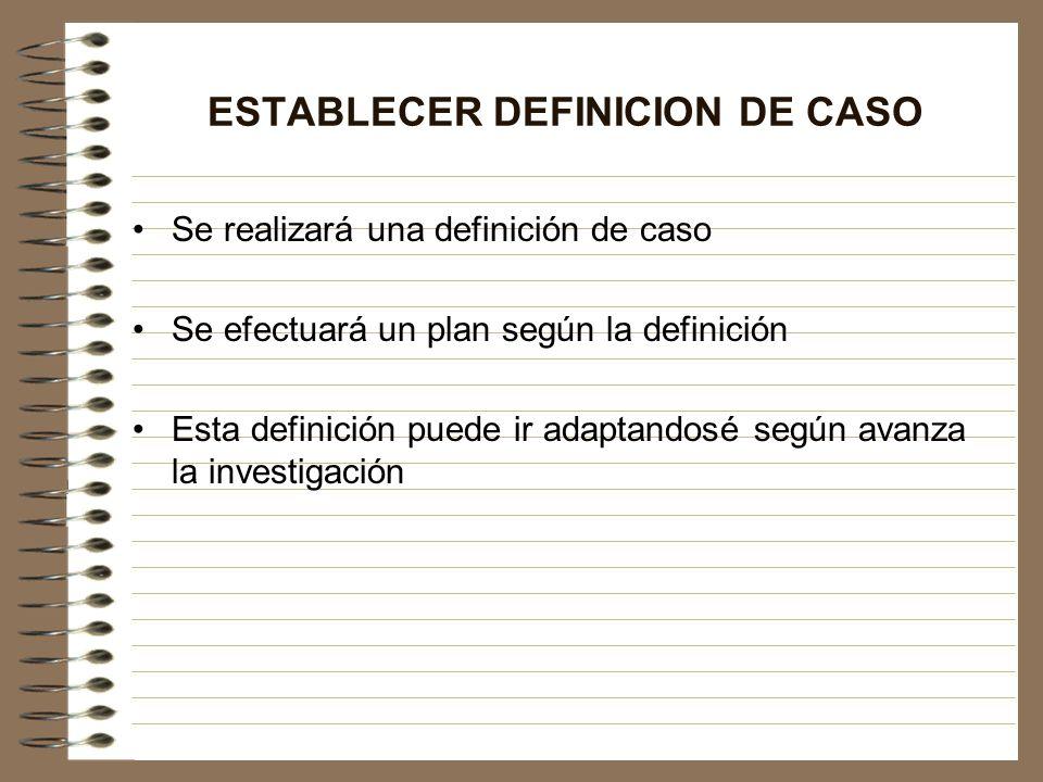 ESTABLECER DEFINICION DE CASO Se realizará una definición de caso Se efectuará un plan según la definición Esta definición puede ir adaptandosé según