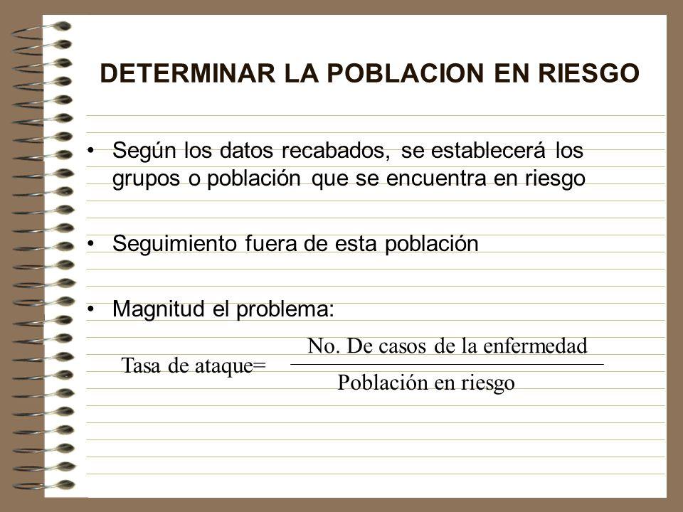 DETERMINAR LA POBLACION EN RIESGO Según los datos recabados, se establecerá los grupos o población que se encuentra en riesgo Seguimiento fuera de est