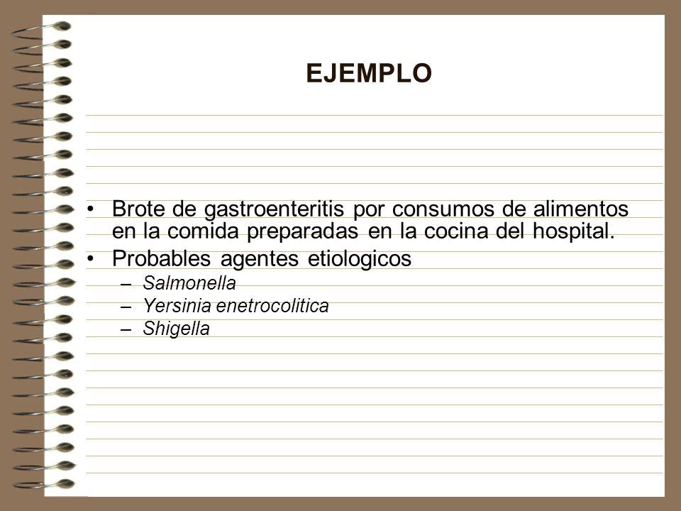EJEMPLO Brote de gastroenteritis por consumos de alimentos en la comida preparadas en la cocina del hospital. Probables agentes etiologicos –Salmonell