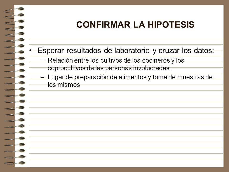 CONFIRMAR LA HIPOTESIS Esperar resultados de laboratorio y cruzar los datos: –Relación entre los cultivos de los cocineros y los coprocultivos de las