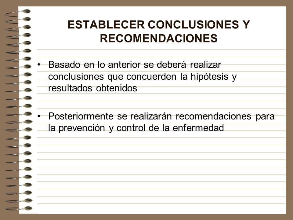 ESTABLECER CONCLUSIONES Y RECOMENDACIONES Basado en lo anterior se deberá realizar conclusiones que concuerden la hipótesis y resultados obtenidos Pos