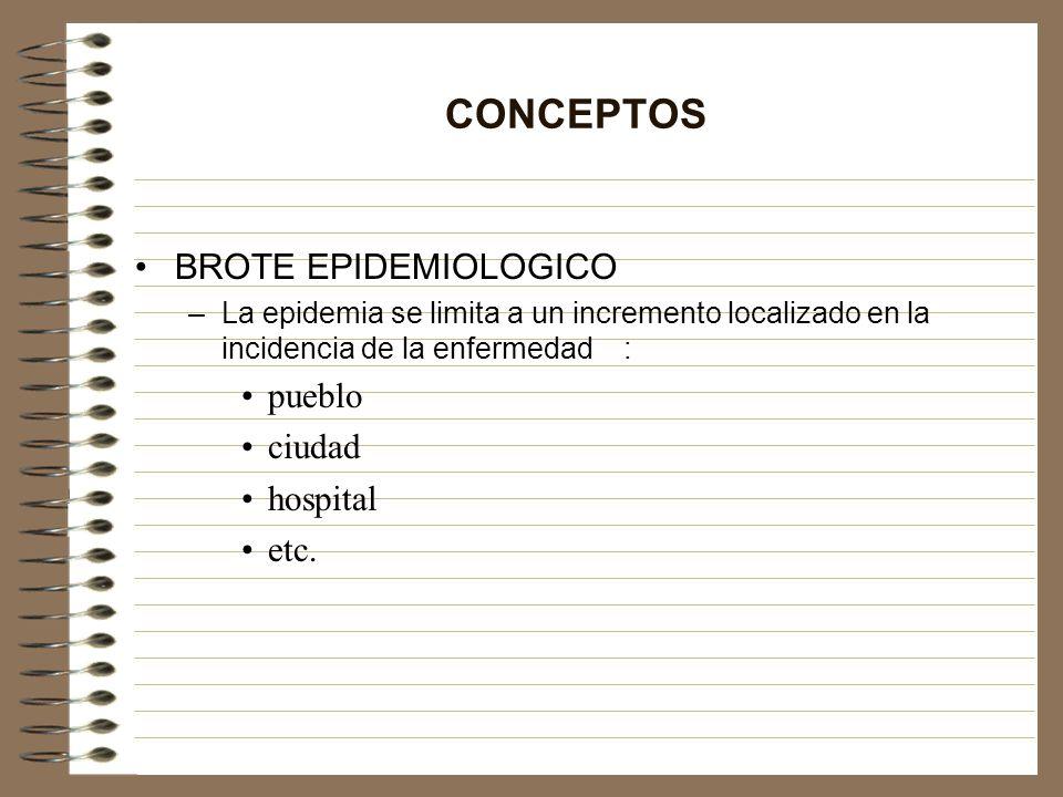 CONCEPTOS BROTE EPIDEMIOLOGICO –La epidemia se limita a un incremento localizado en la incidencia de la enfermedad : pueblo ciudad hospital etc.