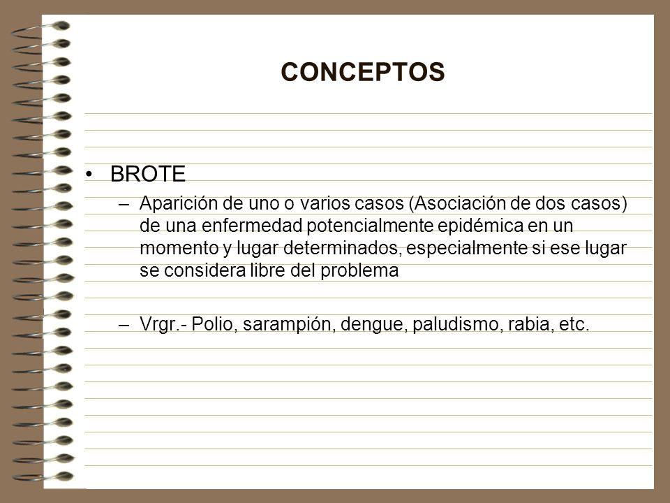 CONCEPTOS BROTE –Aparición de uno o varios casos (Asociación de dos casos) de una enfermedad potencialmente epidémica en un momento y lugar determinad