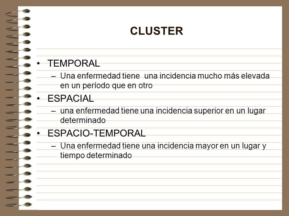 CLUSTER TEMPORAL –Una enfermedad tiene una incidencia mucho más elevada en un período que en otro ESPACIAL –una enfermedad tiene una incidencia superi
