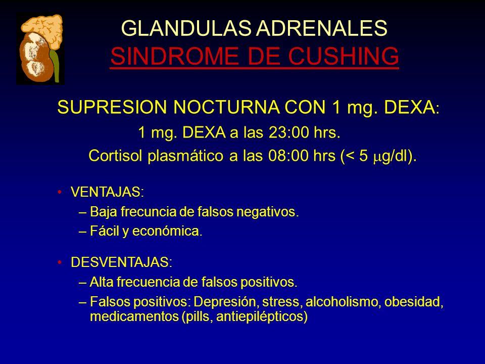 GLANDULAS ADRENALES SINDROME DE CUSHING SUPRESION NOCTURNA CON 1 mg.