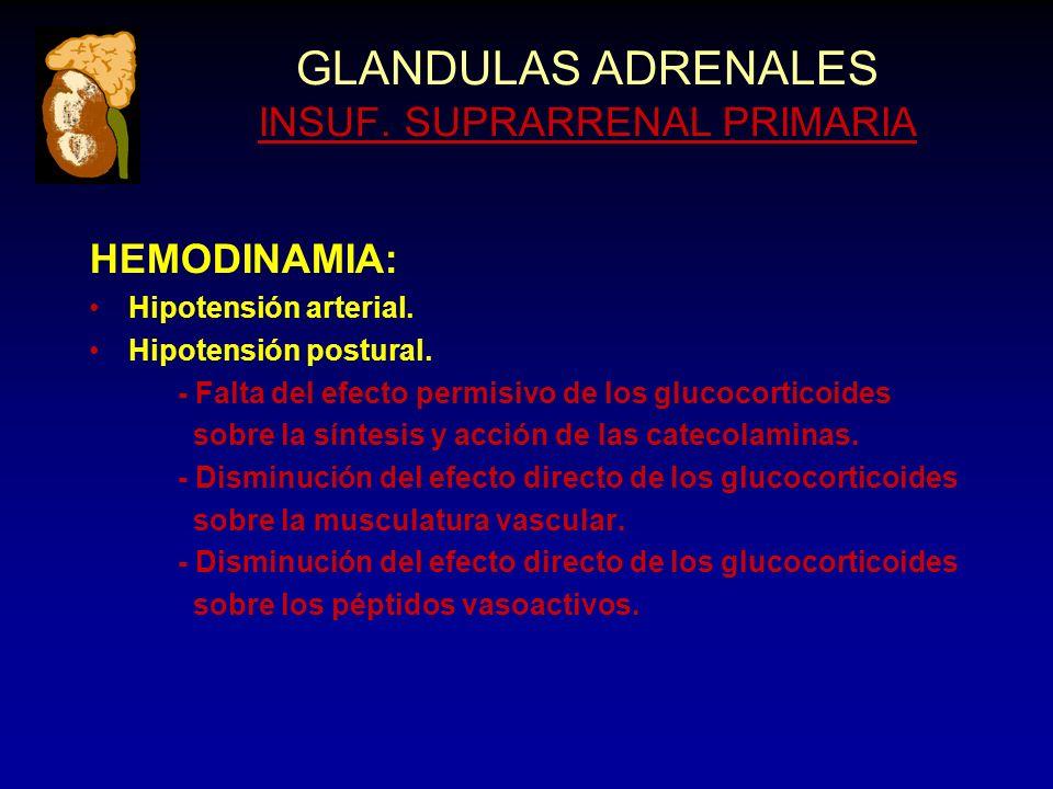 GLANDULAS ADRENALES INSUF. SUPRARRENAL PRIMARIA HEMODINAMIA: Hipotensión arterial.