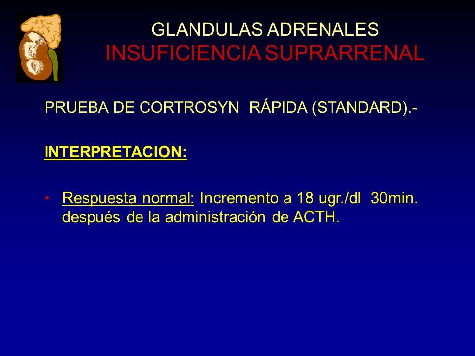 PRUEBA DE CORTROSYN RÁPIDA (STANDARD).- INTERPRETACION: Respuesta normal: Incremento a 18 ugr./dl 30min.