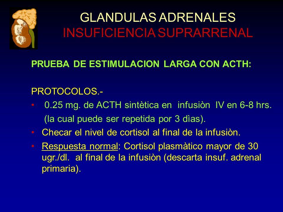 PRUEBA DE ESTIMULACION LARGA CON ACTH: PROTOCOLOS.- 0.25 mg.