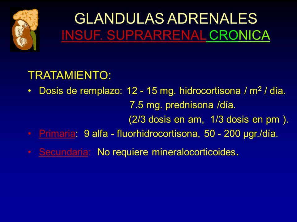 GLANDULAS ADRENALES INSUF. SUPRARRENAL CRONICA TRATAMIENTO: Dosis de remplazo: 12 - 15 mg.