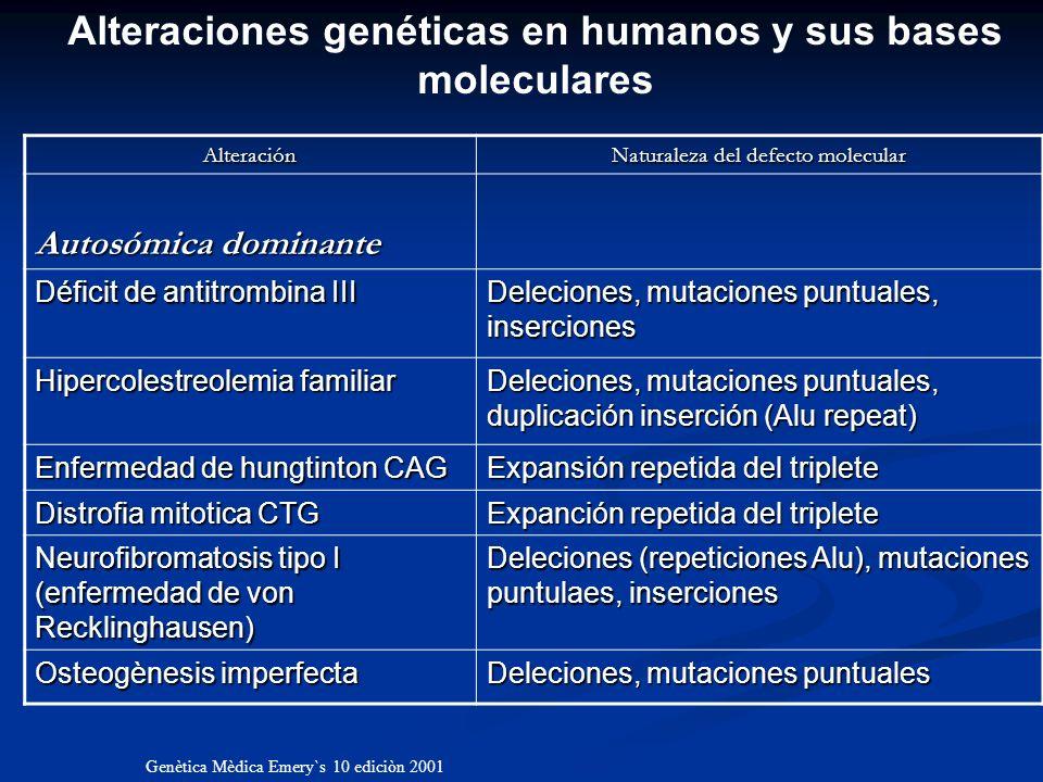 Alteración Naturaleza del defecto molecular Autosómica dominante Déficit de antitrombina III Deleciones, mutaciones puntuales, inserciones Hipercolest