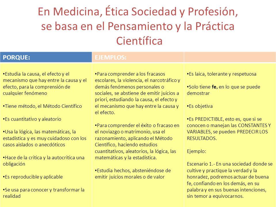 En Medicina, Ética Sociedad y Profesión, se basa en el Pensamiento y la Práctica Científica PORQUE:EJEMPLOS: Estudia la causa, el efecto y el mecanism