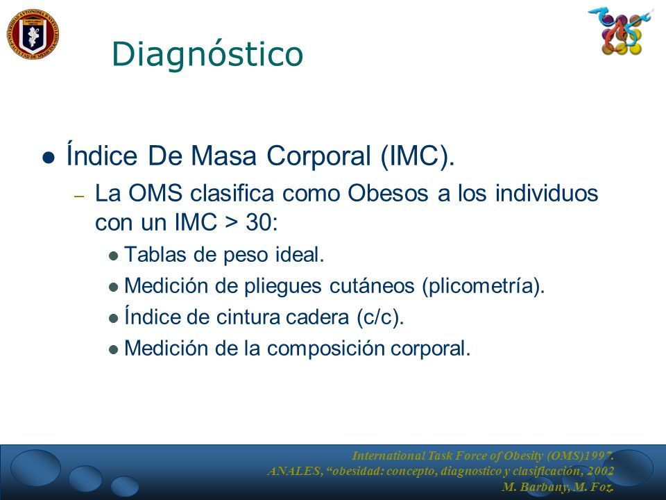 Índice De Masa Corporal (IMC).
