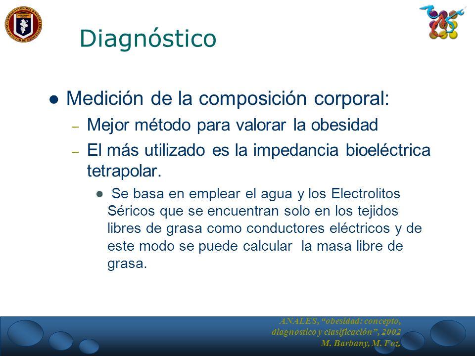 Medición de la composición corporal: – Mejor método para valorar la obesidad – El más utilizado es la impedancia bioeléctrica tetrapolar.
