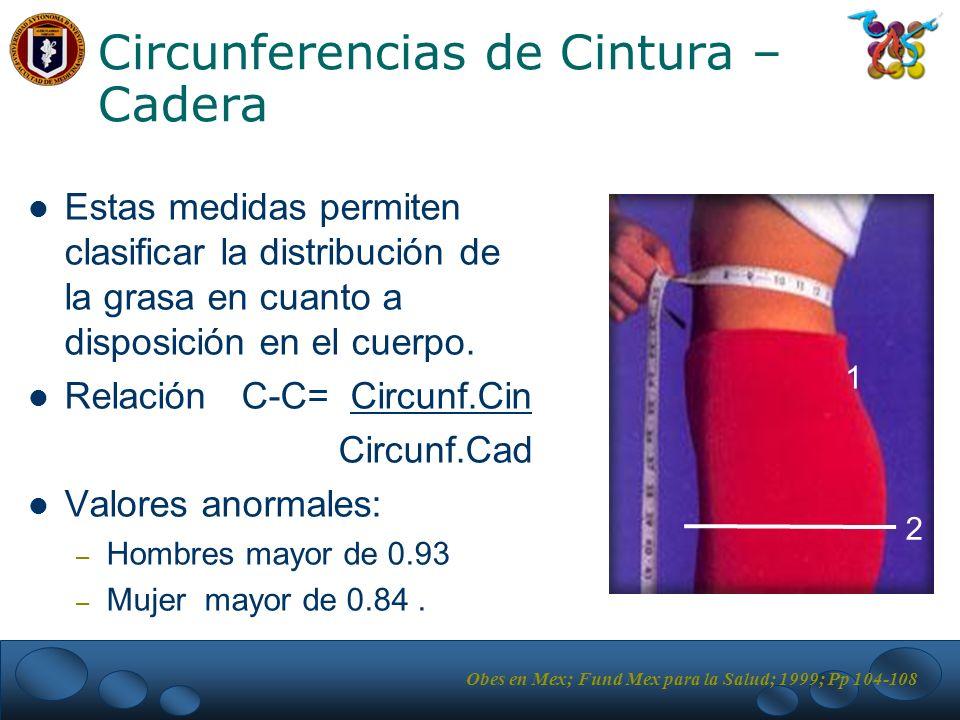 Circunferencias de Cintura – Cadera Estas medidas permiten clasificar la distribución de la grasa en cuanto a disposición en el cuerpo.