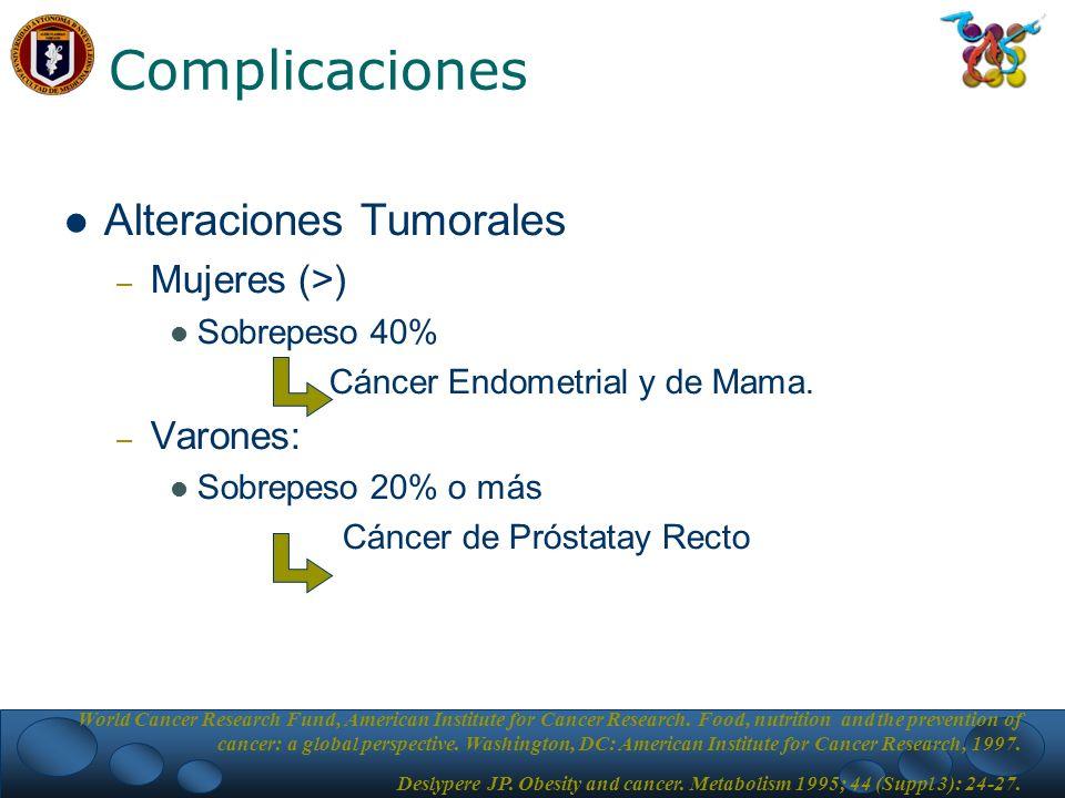 Complicaciones Alteraciones Tumorales – Mujeres (>) Sobrepeso 40% Cáncer Endometrial y de Mama.