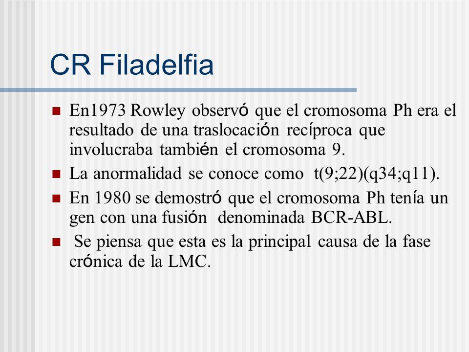 CR Filadelfia En1973 Rowley observ ó que el cromosoma Ph era el resultado de una traslocaci ó n rec í proca que involucraba tambi é n el cromosoma 9.