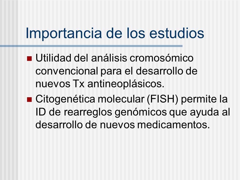 Importancia de los estudios Utilidad del análisis cromosómico convencional para el desarrollo de nuevos Tx antineoplásicos. Citogenética molecular (FI