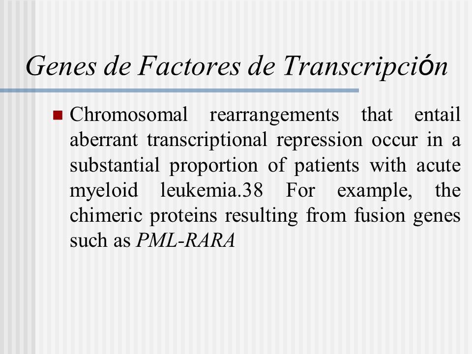 Genes de Factores de Transcripci ó n Chromosomal rearrangements that entail aberrant transcriptional repression occur in a substantial proportion of p