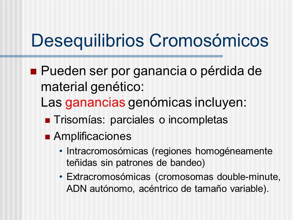 Desequilibrios Cromosómicos Pueden ser por ganancia o pérdida de material genético: Las ganancias genómicas incluyen: Trisomías: parciales o incomplet