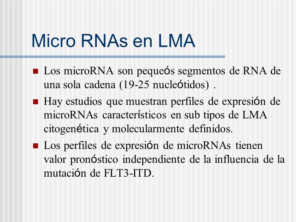 Micro RNAs en LMA Los microRNA son peque ó s segmentos de RNA de una sola cadena (19-25 nucle ó tidos). Hay estudios que muestran perfiles de expresi