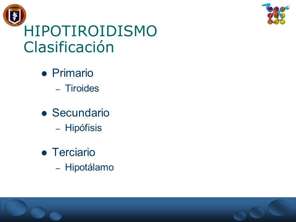 HIPOTIROIDISMO PRIMARIO Post-ablativo – 131-I, cirugía Idiopático, autoinmune Drogas – Yodo, DAAT, Litio, Amniodarona Defecto en la síntesis Resistencia periférica