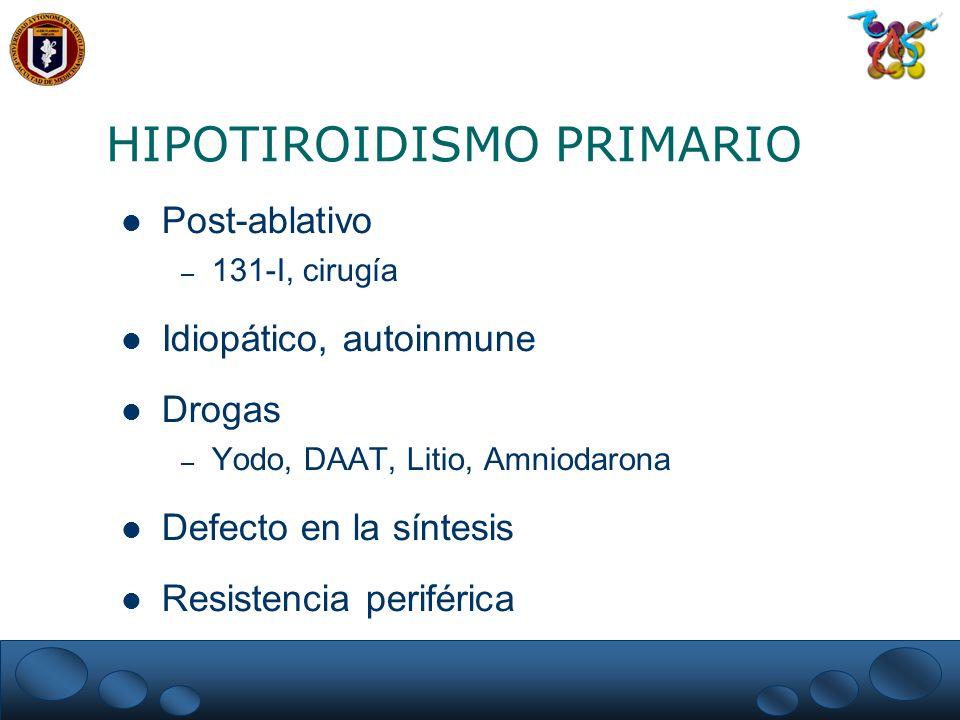 HIPOTIROIDISMO PRIMARIO Post-ablativo – 131-I, cirugía Idiopático, autoinmune Drogas – Yodo, DAAT, Litio, Amniodarona Defecto en la síntesis Resistenc