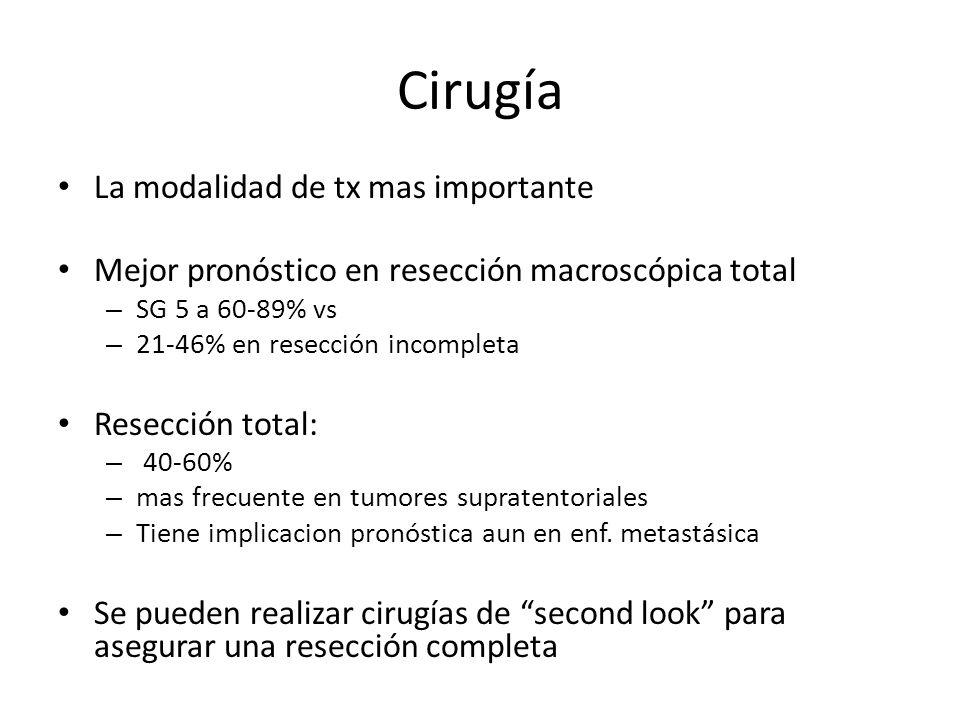 Cirugía La modalidad de tx mas importante Mejor pronóstico en resección macroscópica total – SG 5 a 60-89% vs – 21-46% en resección incompleta Resecci