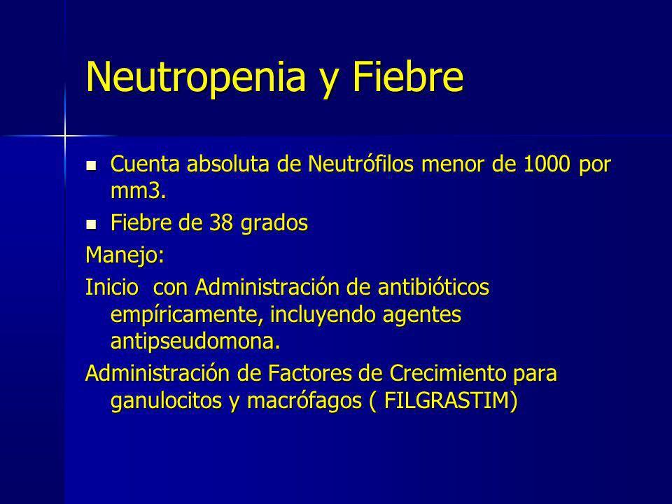Neutropenia y Fiebre Cuenta absoluta de Neutrófilos menor de 1000 por mm3. Cuenta absoluta de Neutrófilos menor de 1000 por mm3. Fiebre de 38 grados F
