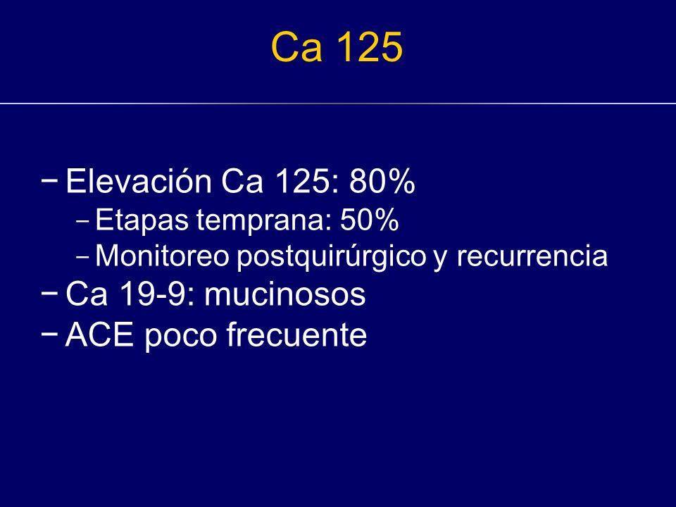 Ca 125 Elevación Ca 125: 80% - Etapas temprana: 50% - Monitoreo postquirúrgico y recurrencia Ca 19-9: mucinosos ACE poco frecuente