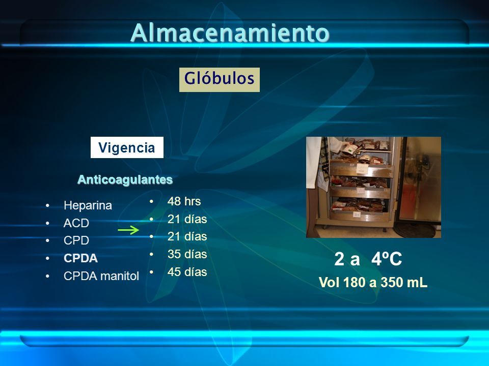 Glóbulos Almacenamiento Anticoagulantes Heparina ACD CPD CPDA CPDA manitol 48 hrs 21 días 35 días 45 días Vigencia 2 a 4ºC Vol 180 a 350 mL