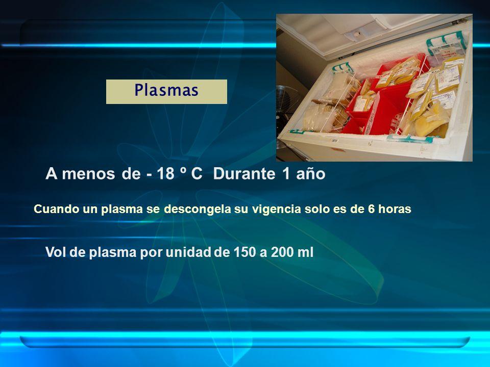 Plasmas A menos de - 18 º C Durante 1 año Cuando un plasma se descongela su vigencia solo es de 6 horas Vol de plasma por unidad de 150 a 200 ml