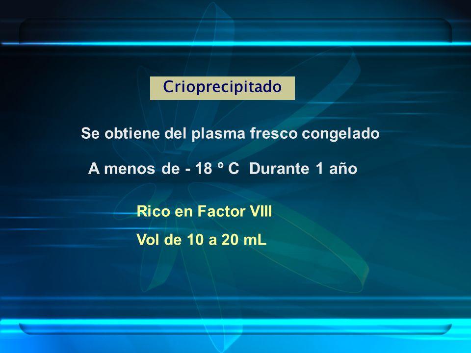 Crioprecipitado Se obtiene del plasma fresco congelado Rico en Factor VIII Vol de 10 a 20 mL A menos de - 18 º C Durante 1 año