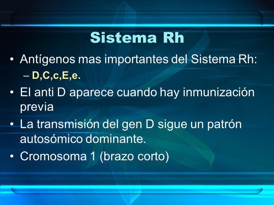 Sistema Rh Antígenos mas importantes del Sistema Rh: –D,C,c,E,e. El anti D aparece cuando hay inmunización previa La transmisión del gen D sigue un pa