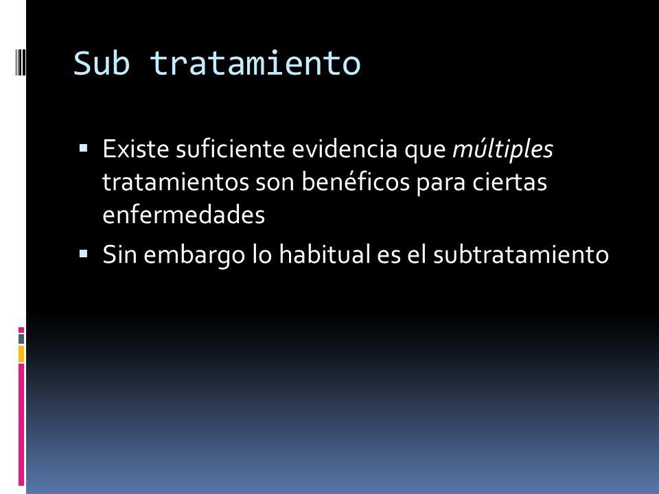 Sub tratamiento Existe suficiente evidencia que múltiples tratamientos son benéficos para ciertas enfermedades Sin embargo lo habitual es el subtratam