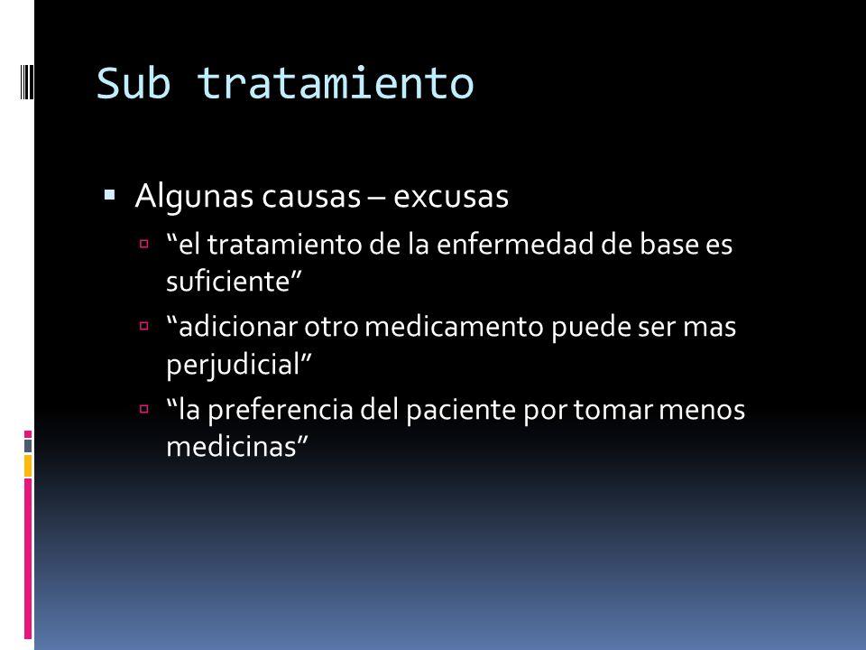 Sub tratamiento Algunas causas – excusas el tratamiento de la enfermedad de base es suficiente adicionar otro medicamento puede ser mas perjudicial la