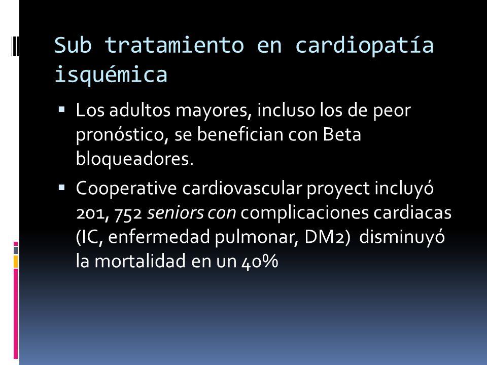 Sub tratamiento en cardiopatía isquémica Los adultos mayores, incluso los de peor pronóstico, se benefician con Beta bloqueadores. Cooperative cardiov