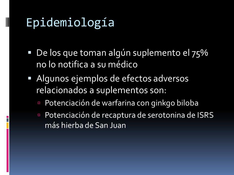 Epidemiología De los que toman algún suplemento el 75% no lo notifica a su médico Algunos ejemplos de efectos adversos relacionados a suplementos son: