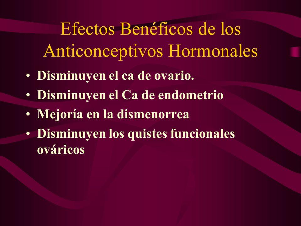 Efectos Benéficos de los Anticonceptivos Hormonales Disminuyen el ca de ovario. Disminuyen el Ca de endometrio Mejoría en la dismenorrea Disminuyen lo