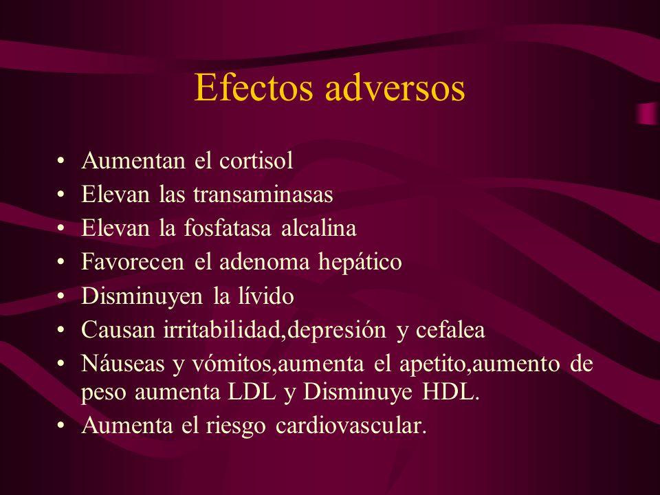 Efectos adversos Aumentan el cortisol Elevan las transaminasas Elevan la fosfatasa alcalina Favorecen el adenoma hepático Disminuyen la lívido Causan