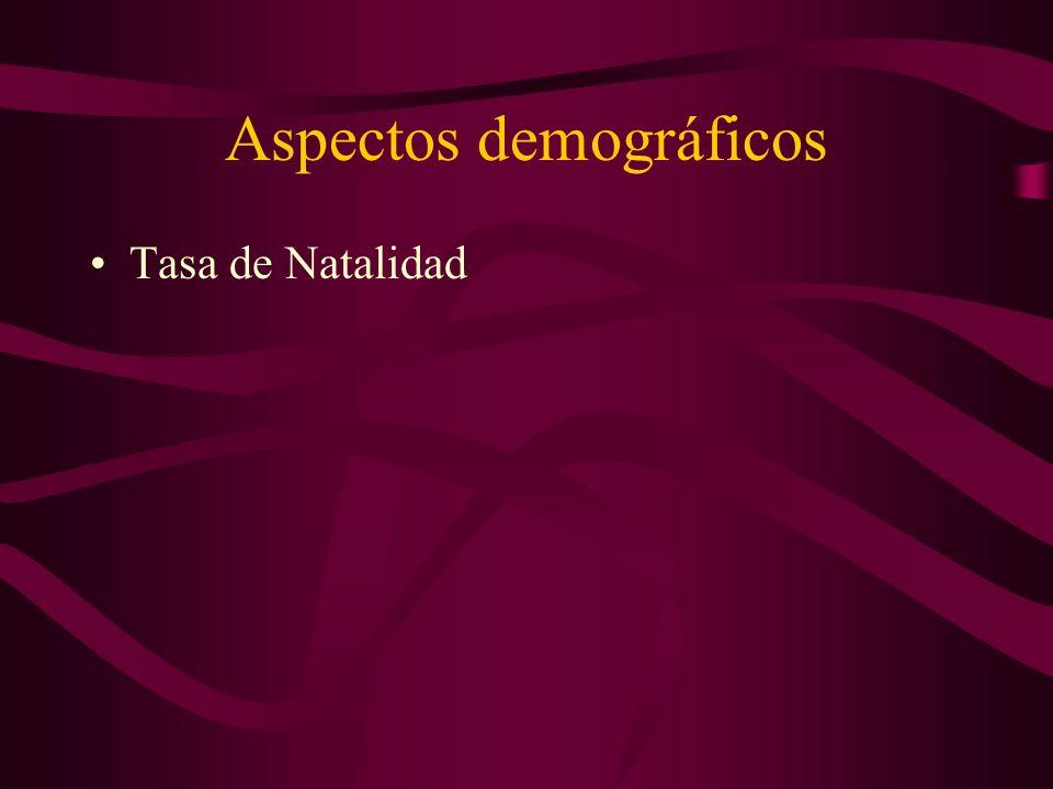 TIPOS DE MÉTODOS ANTICONCEPTIVOS NATURALES O BIOLÓGICOS BARRERA ESPERMICIDAS