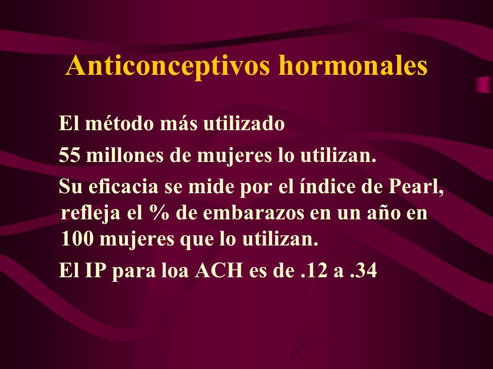 Anticonceptivos hormonales El método más utilizado 55 millones de mujeres lo utilizan. Su eficacia se mide por el índice de Pearl, refleja el % de emb